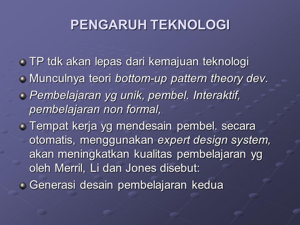 PENGARUH TEKNOLOGI TP tdk akan lepas dari kemajuan teknologi Munculnya teori bottom-up pattern theory dev. Pembelajaran yg unik, pembel. Interaktif, p
