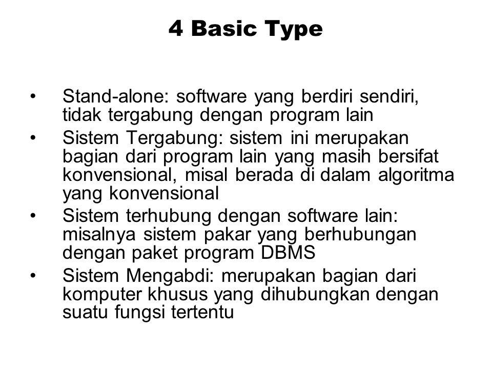 4 Basic Type Stand-alone: software yang berdiri sendiri, tidak tergabung dengan program lain Sistem Tergabung: sistem ini merupakan bagian dari progra