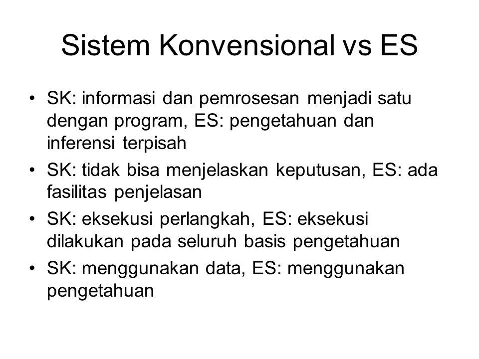 Sistem Konvensional vs ES SK: informasi dan pemrosesan menjadi satu dengan program, ES: pengetahuan dan inferensi terpisah SK: tidak bisa menjelaskan