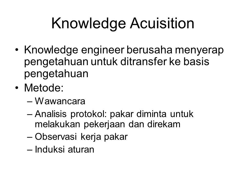 Knowledge Acuisition Knowledge engineer berusaha menyerap pengetahuan untuk ditransfer ke basis pengetahuan Metode: –Wawancara –Analisis protokol: pak