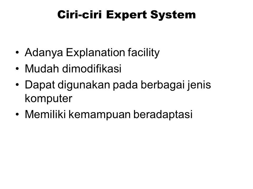 Ciri-ciri Expert System Adanya Explanation facility Mudah dimodifikasi Dapat digunakan pada berbagai jenis komputer Memiliki kemampuan beradaptasi