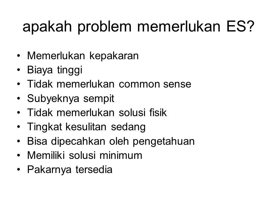 apakah problem memerlukan ES? Memerlukan kepakaran Biaya tinggi Tidak memerlukan common sense Subyeknya sempit Tidak memerlukan solusi fisik Tingkat k