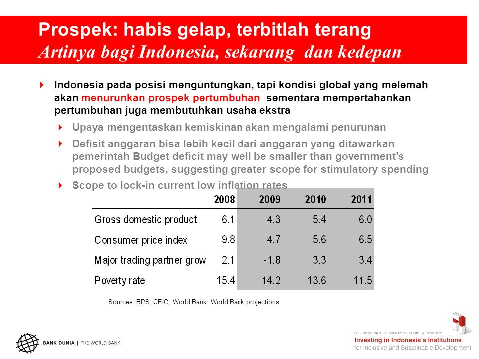 Prospek: habis gelap, terbitlah terang Artinya bagi Indonesia, sekarang dan kedepan Sources: BPS, CEIC, World Bank. World Bank projections  Indonesia