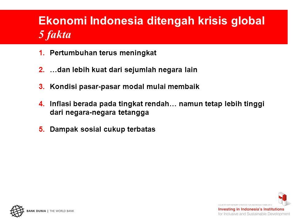Ekonomi Indonesia ditengah krisis global 5 fakta 1.Pertumbuhan terus meningkat 2.…dan lebih kuat dari sejumlah negara lain 3.Kondisi pasar-pasar modal mulai membaik 4.Inflasi berada pada tingkat rendah… namun tetap lebih tinggi dari negara-negara tetangga 5.Dampak sosial cukup terbatas