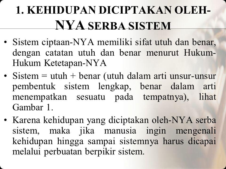 HUKUM-HUKUM KETETAPAN- NYA 1.Kehidupan diciptakan oleh-NYA serba sistem (utuh dan benar); 2.Kehidupan diciptakan oleh-NYA serba berpasang- pasangan (s