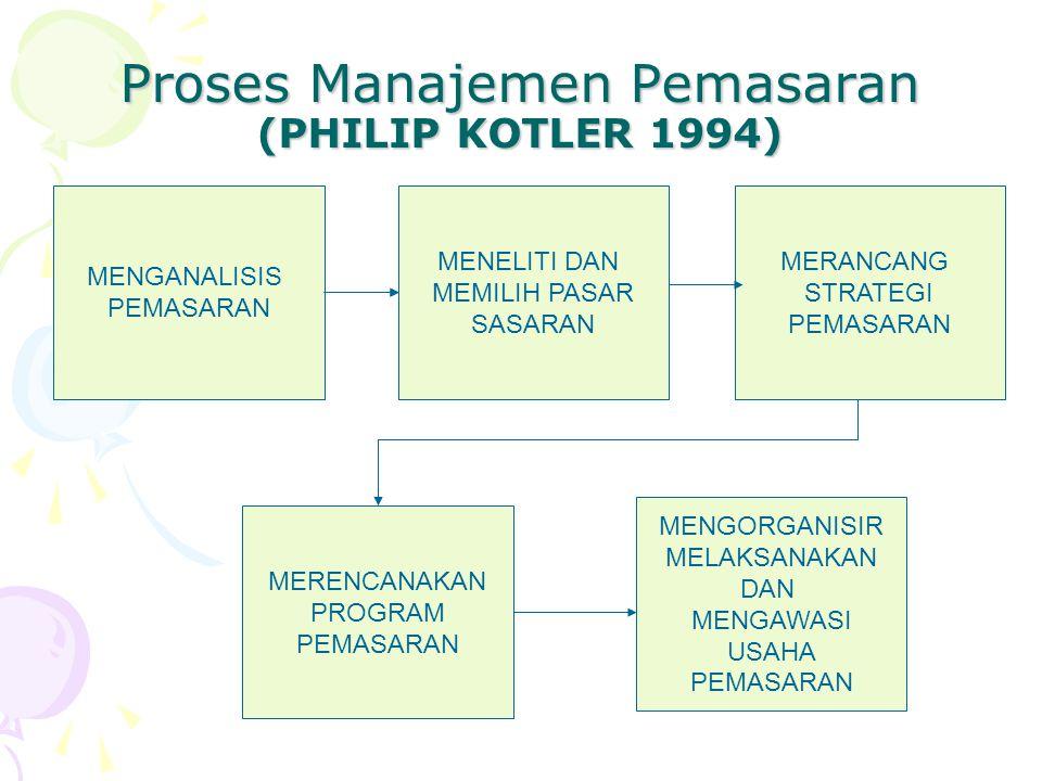 Proses Manajemen Pemasaran (PHILIP KOTLER 1994) MENGANALISIS PEMASARAN MENELITI DAN MEMILIH PASAR SASARAN MERANCANG STRATEGI PEMASARAN MERENCANAKAN PR