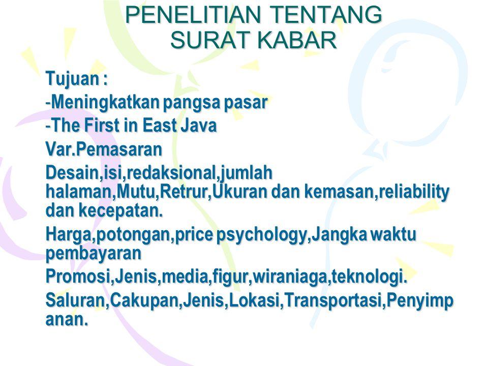 PENELITIAN TENTANG SURAT KABAR Tujuan : - Meningkatkan pangsa pasar - The First in East Java Var.Pemasaran Desain,isi,redaksional,jumlah halaman,Mutu,