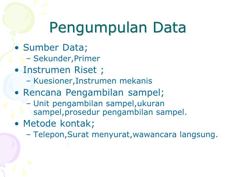 Pengumpulan Data Sumber Data; –Sekunder,Primer Instrumen Riset ; –Kuesioner,Instrumen mekanis Rencana Pengambilan sampel; –Unit pengambilan sampel,uku