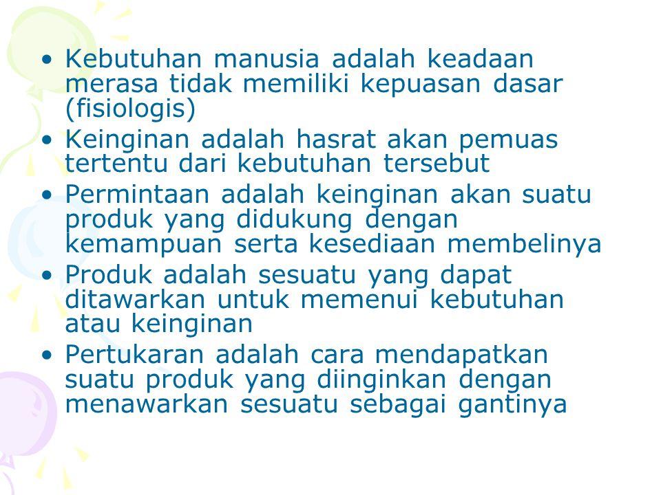 PENELITIAN TENTANG SURAT KABAR Tujuan : - Meningkatkan pangsa pasar - The First in East Java Var.Pemasaran Desain,isi,redaksional,jumlah halaman,Mutu,Retrur,Ukuran dan kemasan,reliability dan kecepatan.