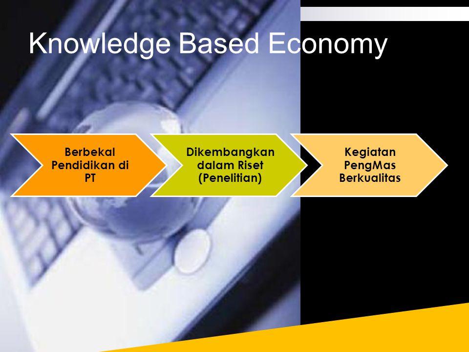 Knowledge Based Economy Berbekal Pendidikan di PT Dikembangkan dalam Riset (Penelitian) Kegiatan PengMas Berkualitas