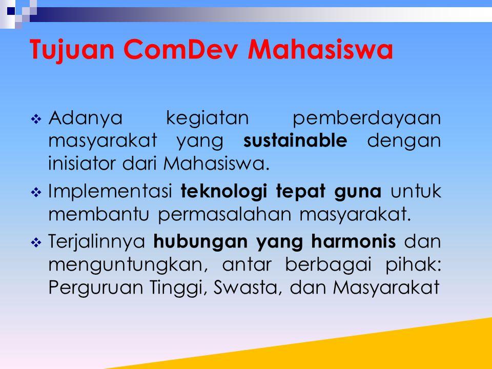Tujuan ComDev Mahasiswa  Adanya kegiatan pemberdayaan masyarakat yang sustainable dengan inisiator dari Mahasiswa.