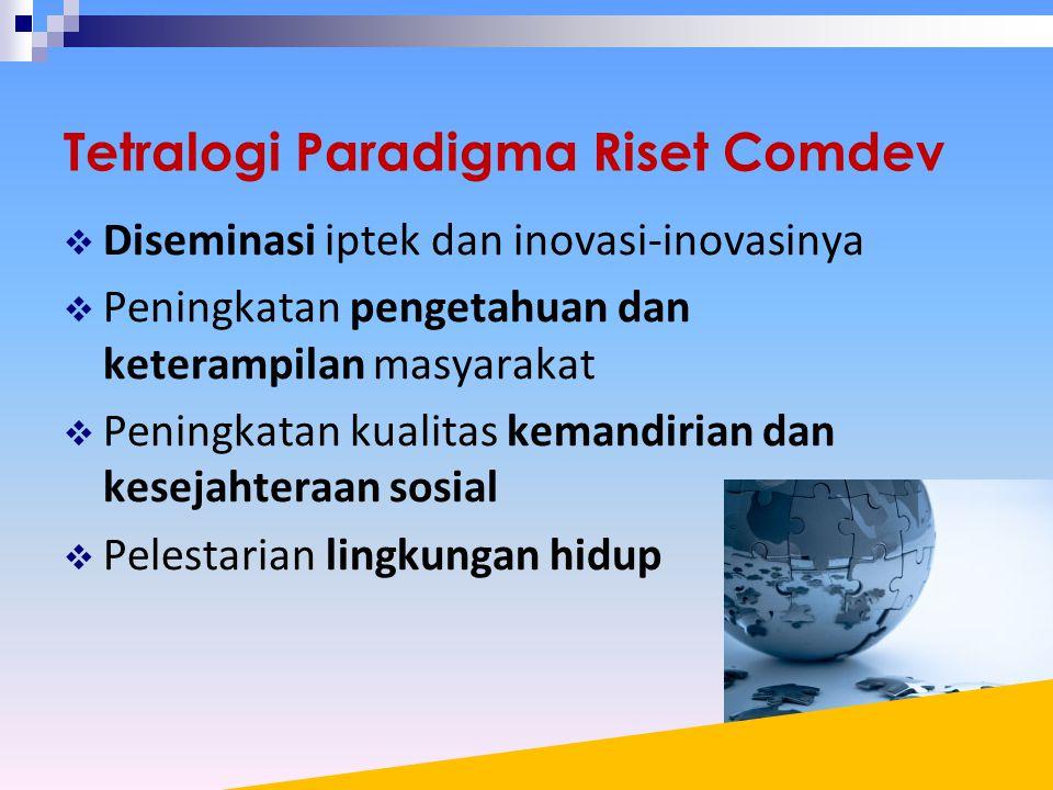 Tetralogi Paradigma Riset Comdev  Diseminasi iptek dan inovasi-inovasinya  Peningkatan pengetahuan dan keterampilan masyarakat  Peningkatan kualitas kemandirian dan kesejahteraan sosial  Pelestarian lingkungan hidup