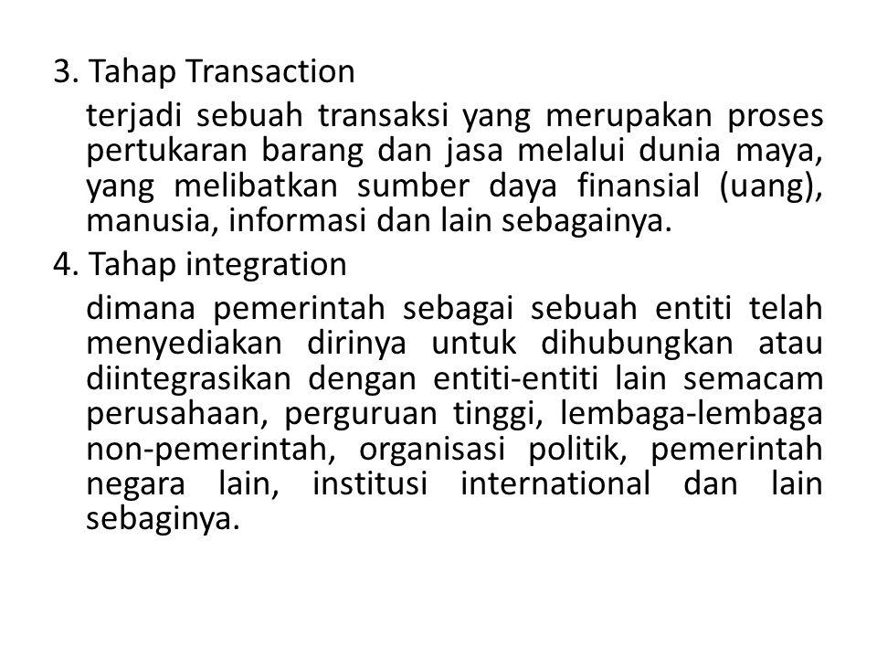3. Tahap Transaction terjadi sebuah transaksi yang merupakan proses pertukaran barang dan jasa melalui dunia maya, yang melibatkan sumber daya finansi