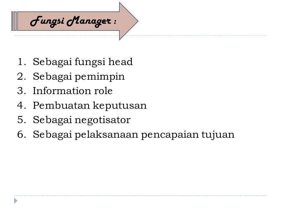 1.Sebagai fungsi head 2.Sebagai pemimpin 3.Information role 4.Pembuatan keputusan 5.Sebagai negotisator 6.Sebagai pelaksanaan pencapaian tujuan Fungsi Manager :