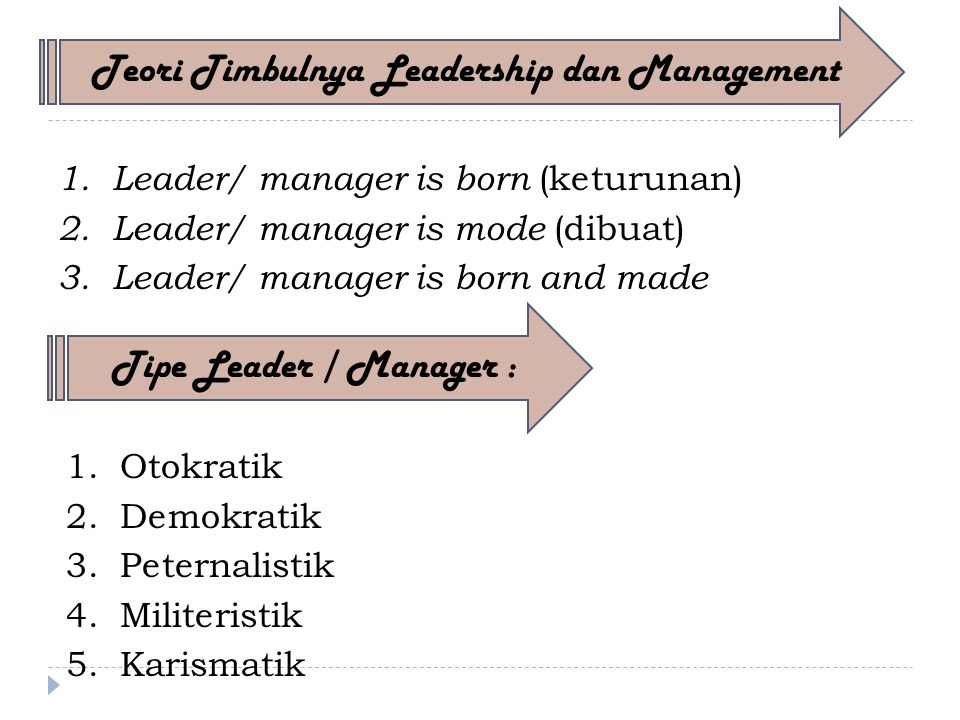 1. Leader/ manager is born (keturunan) 2.