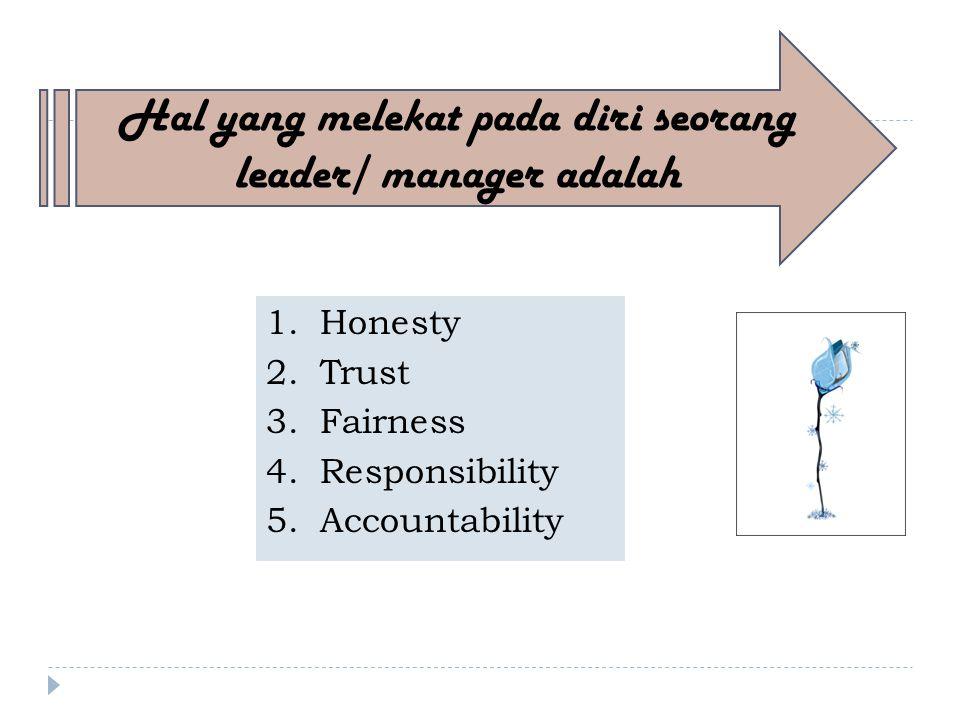 1.Honesty 2.Trust 3.Fairness 4.Responsibility 5.Accountability Hal yang melekat pada diri seorang leader/ manager adalah