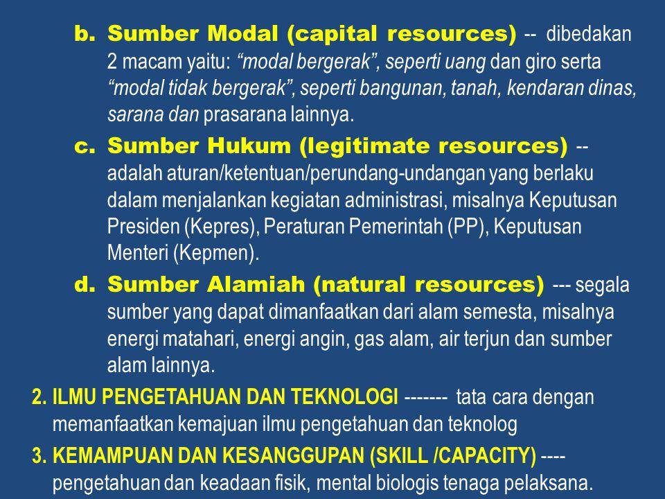 "b.Sumber Modal (capital resources) -- dibedakan 2 macam yaitu: ""modal bergerak"", seperti uang dan giro serta ""modal tidak bergerak"", seperti bangunan,"