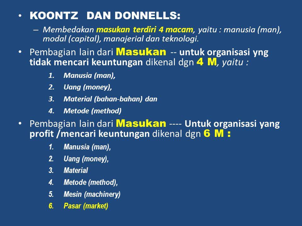 KOONTZ DAN DONNELLS: – Membedakan masukan terdiri 4 macam, yaitu : manusia (man), modal (capital), manajerial dan teknologi. Pembagian lain dari Masuk