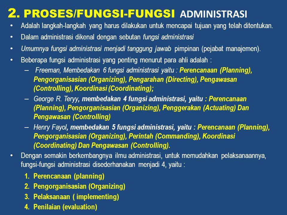 2. PROSES/FUNGSI-FUNGSI ADMINISTRASI Adalah langkah-langkah yang harus dilakukan untuk mencapai tujuan yang telah ditentukan. Dalam administrasi diken