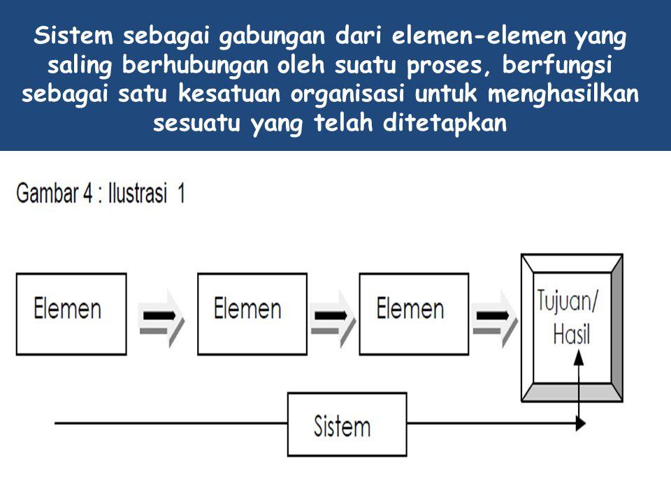 Sistem sebagai gabungan dari elemen-elemen yang saling berhubungan oleh suatu proses, berfungsi sebagai satu kesatuan organisasi untuk menghasilkan se