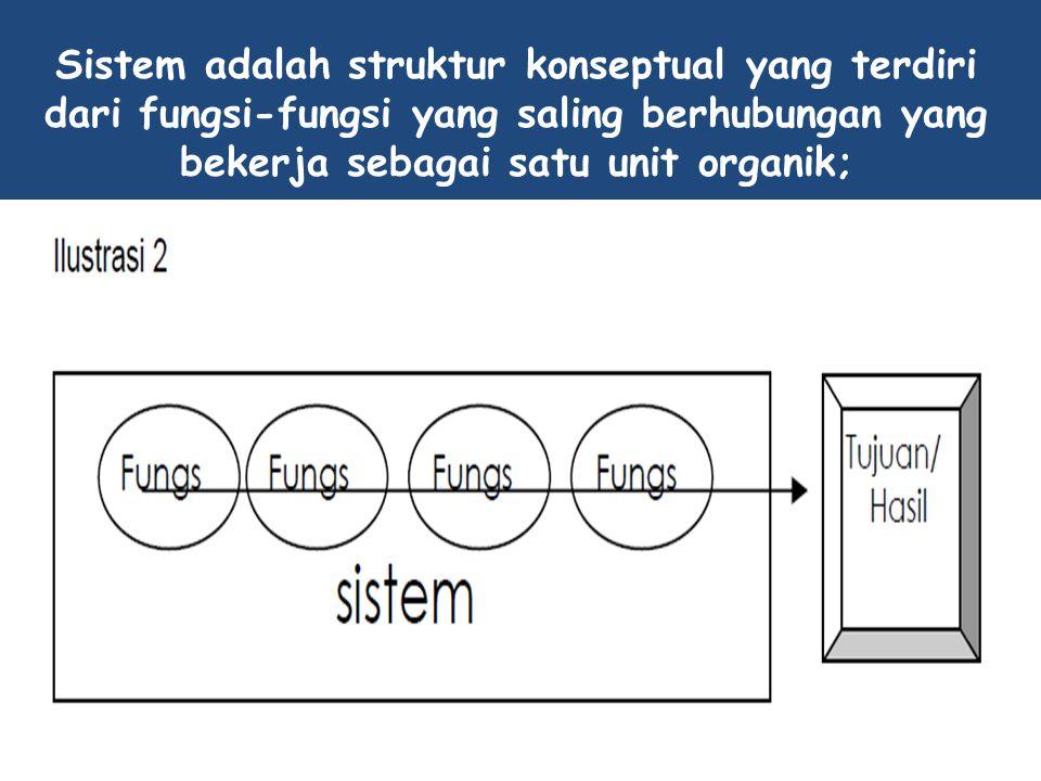 Sistem adalah struktur konseptual yang terdiri dari fungsi-fungsi yang saling berhubungan yang bekerja sebagai satu unit organik;