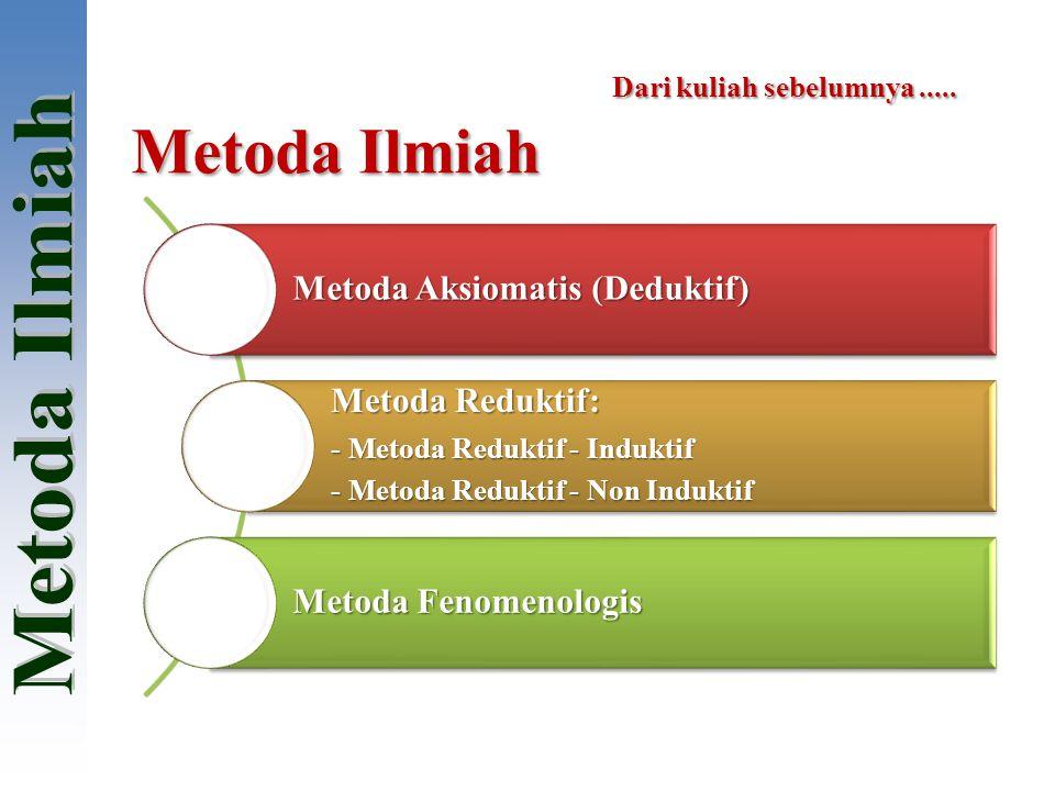 Metoda Aksiomatis (Deduktif) Metoda Reduktif: - Metoda Reduktif - Induktif - Metoda Reduktif - Non Induktif Metoda Fenomenologis Metoda Ilmiah Dari ku