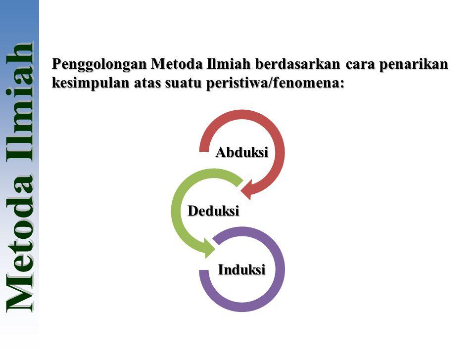 Penggolongan Metoda Ilmiah berdasarkan cara penarikan kesimpulan atas suatu peristiwa/fenomena: Abduksi Deduksi Induksi