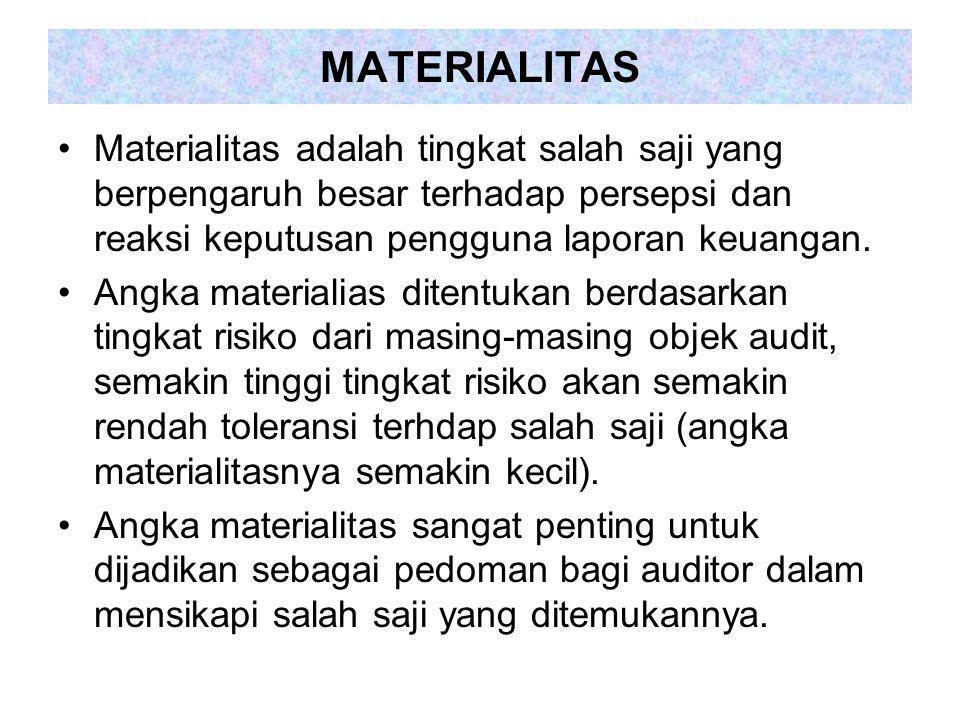 MATERIALITAS Materialitas adalah tingkat salah saji yang berpengaruh besar terhadap persepsi dan reaksi keputusan pengguna laporan keuangan. Angka mat