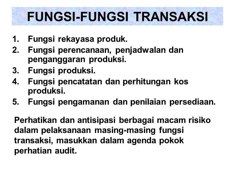 FUNGSI-FUNGSI TRANSAKSI 1.Fungsi rekayasa produk. 2.Fungsi perencanaan, penjadwalan dan penganggaran produksi. 3.Fungsi produksi. 4.Fungsi pencatatan