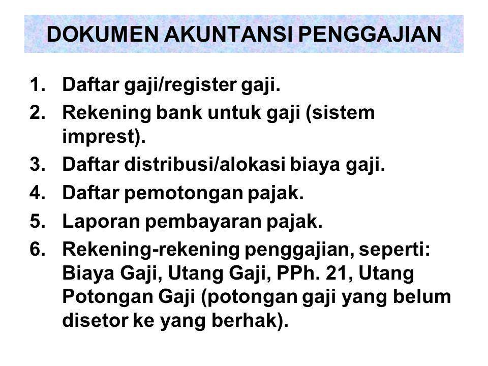 DOKUMEN AKUNTANSI PENGGAJIAN 1.Daftar gaji/register gaji. 2.Rekening bank untuk gaji (sistem imprest). 3.Daftar distribusi/alokasi biaya gaji. 4.Dafta