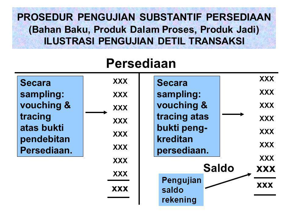 XXX Saldo xxx xxx Persediaan Secara sampling: vouching & tracing atas bukti pendebitan Persediaan. Secara sampling: vouching & tracing atas bukti peng
