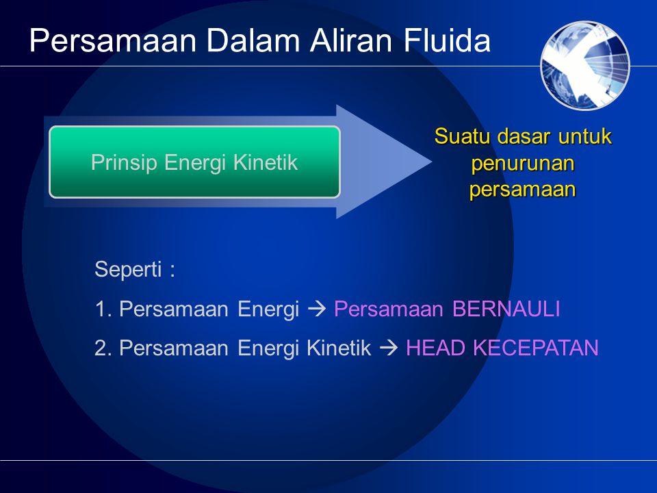 Persamaan Dalam Aliran Fluida Prinsip Energi Kinetik Suatu dasar untuk penurunan persamaan Seperti : 1.Persamaan Energi  Persamaan BERNAULI 2.Persamaan Energi Kinetik  HEAD KECEPATAN