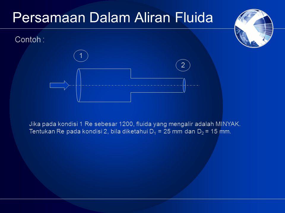 Persamaan Dalam Aliran Fluida Contoh : 1 2 Jika pada kondisi 1 Re sebesar 1200, fluida yang mengalir adalah MINYAK.