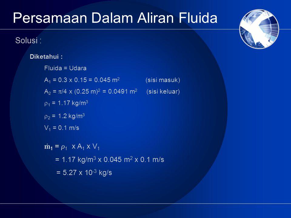Persamaan Dalam Aliran Fluida Solusi : Diketahui : Fluida = Udara A 1 = 0.3 x 0.15 = 0.045 m 2 (sisi masuk) A 2 =  /4 x (0.25 m) 2 = 0.0491 m 2 (sisi keluar)  1 = 1.17 kg/m 3  2 = 1.2 kg/m 3 V 1 = 0.1 m/s ṁ 1 =  1 x A 1 x V 1 = 1.17 kg/m 3 x 0.045 m 2 x 0.1 m/s = 5.27 x 10 -3 kg/s