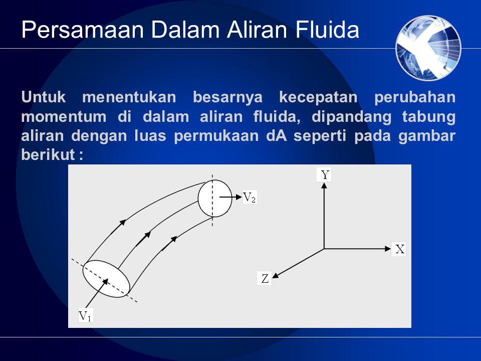 Persamaan Dalam Aliran Fluida Untuk menentukan besarnya kecepatan perubahan momentum di dalam aliran fluida, dipandang tabung aliran dengan luas permukaan dA seperti pada gambar berikut :