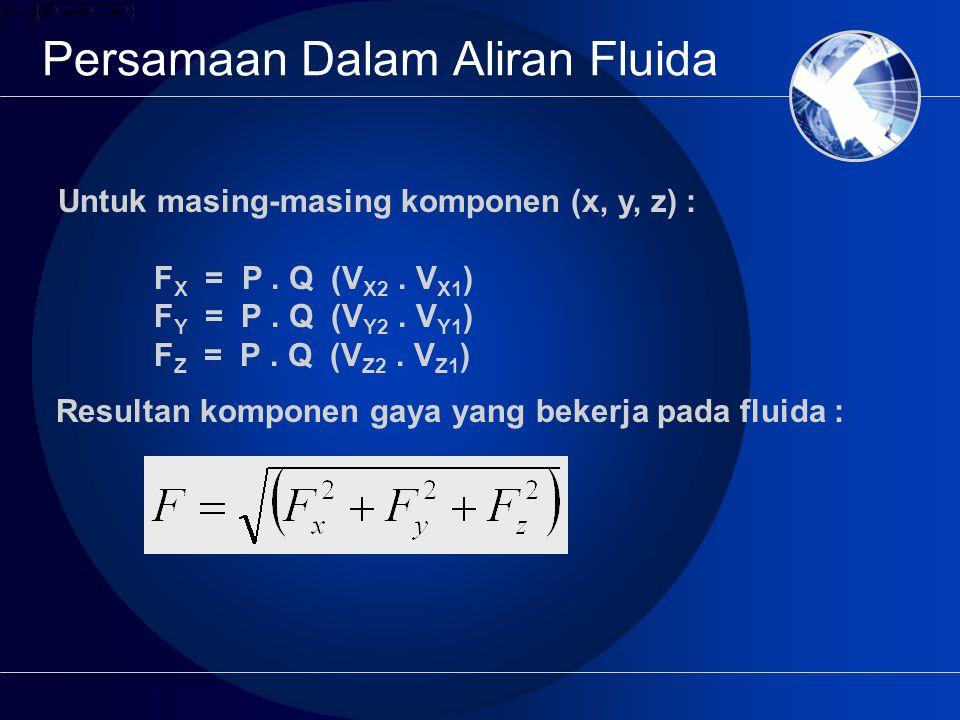 Persamaan Dalam Aliran Fluida Untuk masing-masing komponen (x, y, z) : F X = P.