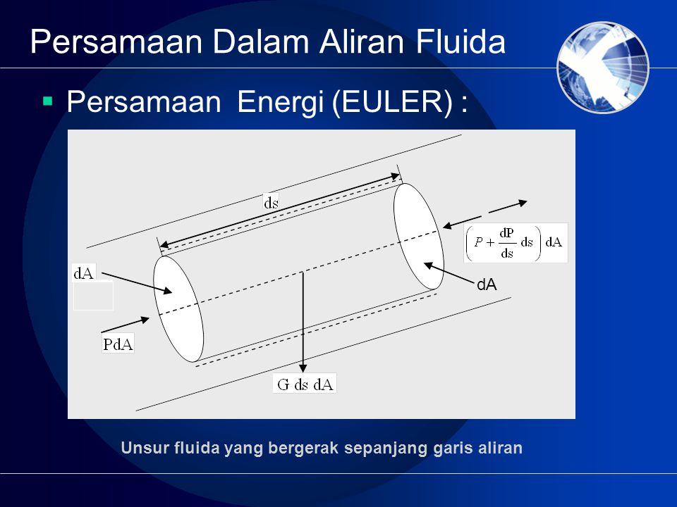 Persamaan Dalam Aliran Fluida  Persamaan Energi (EULER) : Unsur fluida yang bergerak sepanjang garis aliran dA