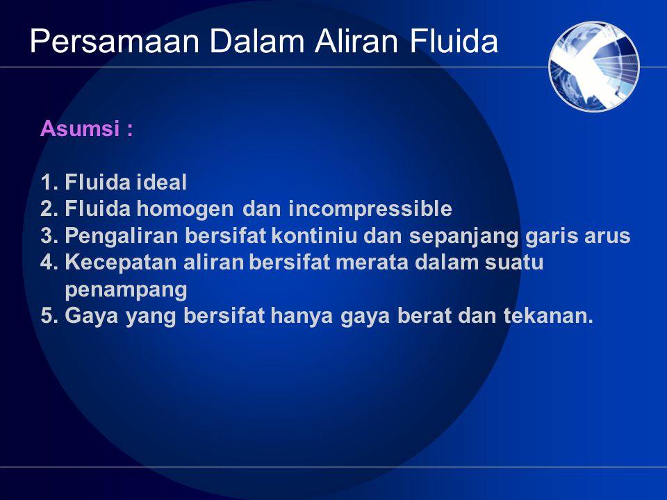 Persamaan Dalam Aliran Fluida Asumsi : 1.Fluida ideal 2.