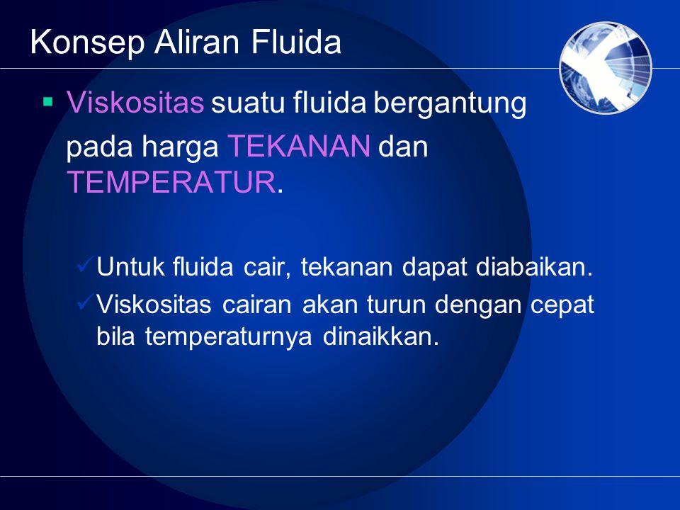 Konsep Aliran Fluida  Viskositas suatu fluida bergantung pada harga TEKANAN dan TEMPERATUR.