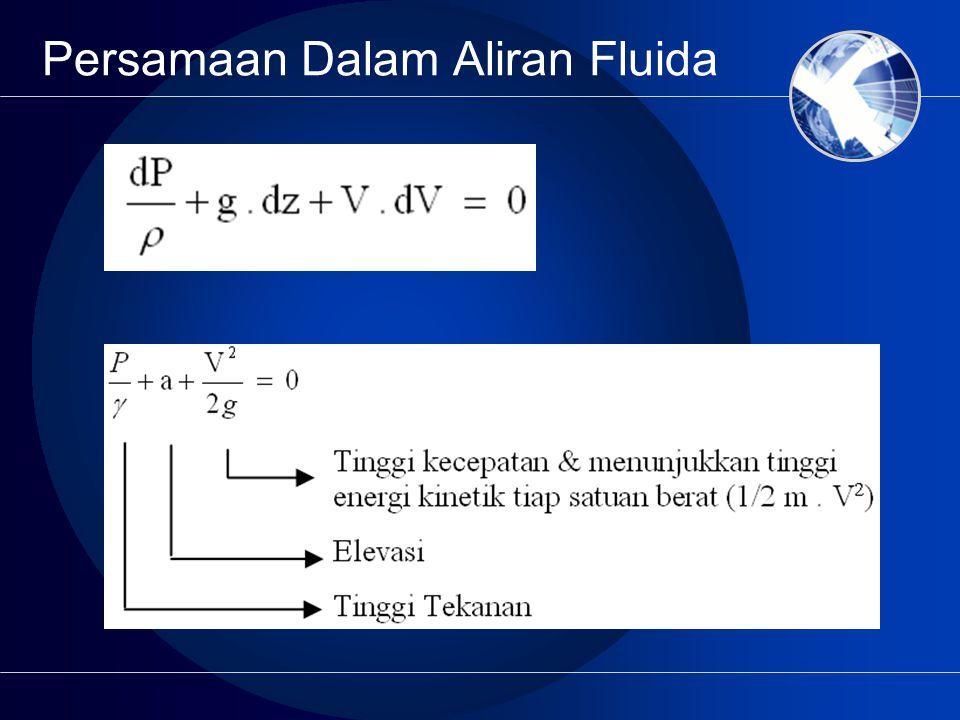 Persamaan Dalam Aliran Fluida