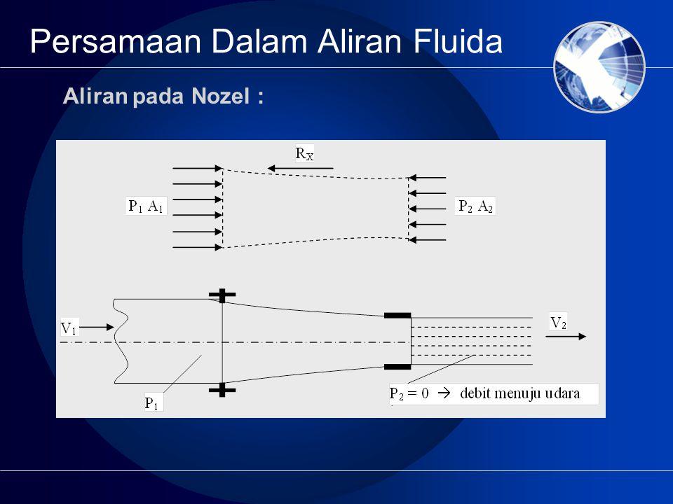 Persamaan Dalam Aliran Fluida Aliran pada Nozel :