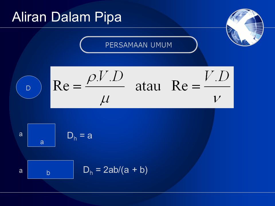 Aliran Dalam Pipa PERSAMAAN UMUM a a b a D D h = a D h = 2ab/(a + b)