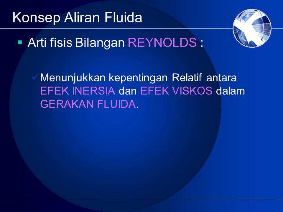 Konsep Aliran Fluida  Arti fisis Bilangan REYNOLDS : Menunjukkan kepentingan Relatif antara EFEK INERSIA dan EFEK VISKOS dalam GERAKAN FLUIDA.