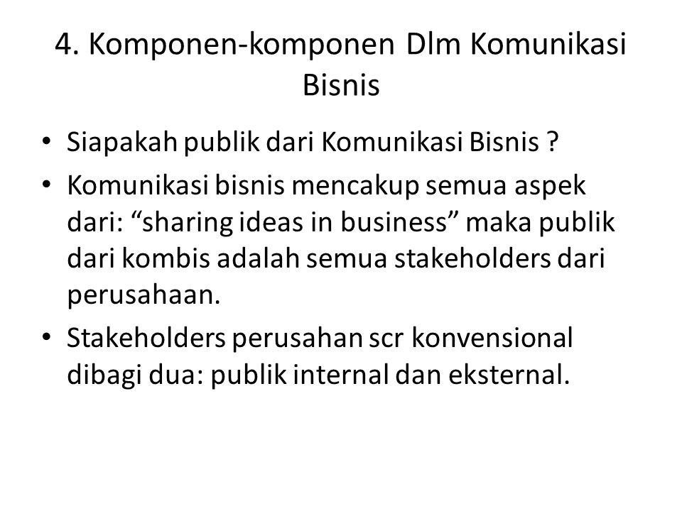 """4. Komponen-komponen Dlm Komunikasi Bisnis Siapakah publik dari Komunikasi Bisnis ? Komunikasi bisnis mencakup semua aspek dari: """"sharing ideas in bus"""