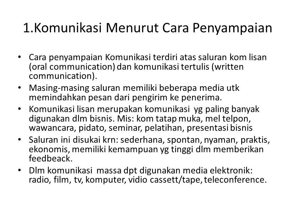 1.Komunikasi Menurut Cara Penyampaian Cara penyampaian Komunikasi terdiri atas saluran kom lisan (oral communication) dan komunikasi tertulis (written