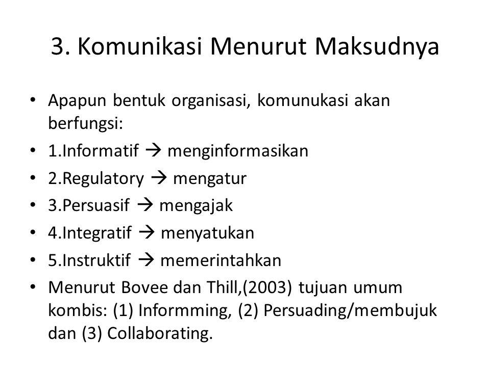3. Komunikasi Menurut Maksudnya Apapun bentuk organisasi, komunukasi akan berfungsi: 1.Informatif  menginformasikan 2.Regulatory  mengatur 3.Persuas