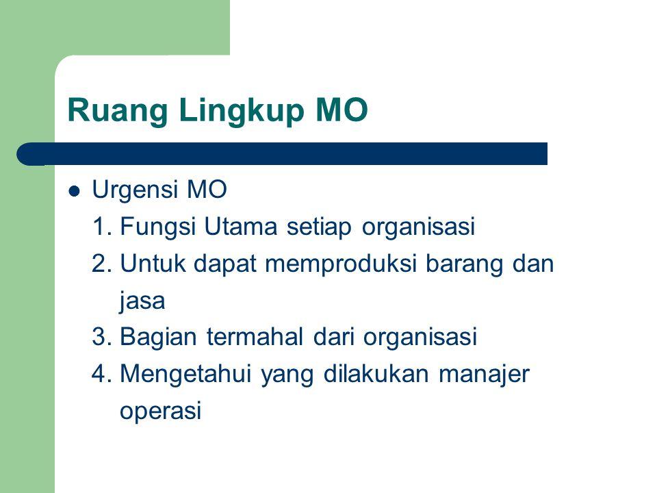 Ruang Lingkup MO Urgensi MO 1.Fungsi Utama setiap organisasi 2.