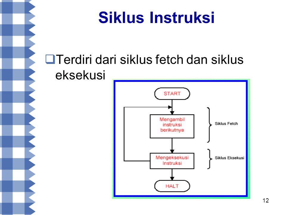 12 Siklus Instruksi  Terdiri dari siklus fetch dan siklus eksekusi