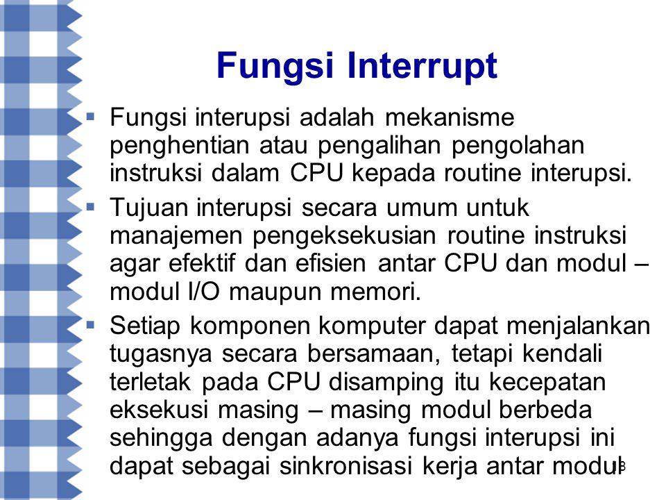 18 Fungsi Interrupt  Fungsi interupsi adalah mekanisme penghentian atau pengalihan pengolahan instruksi dalam CPU kepada routine interupsi.
