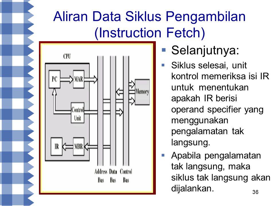 36 Aliran Data Siklus Pengambilan (Instruction Fetch)  Selanjutnya:  Siklus selesai, unit kontrol memeriksa isi IR untuk menentukan apakah IR berisi operand specifier yang menggunakan pengalamatan tak langsung.